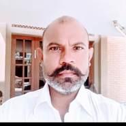 ghulams25's profile photo