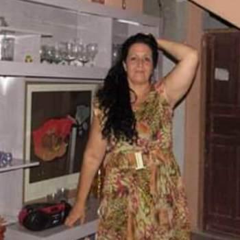 dulcilenes881517_Espirito Santo_Libero/a_Donna