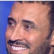 ghiathp's profile photo