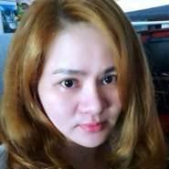 hangh508's profile photo