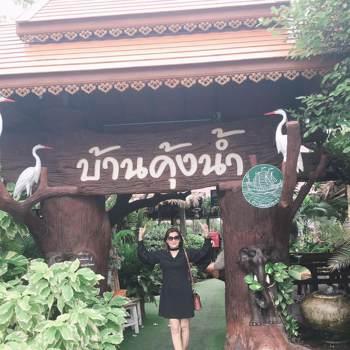 benj699_Saraburi_Độc thân_Nữ