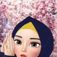 amnaa93's profile photo