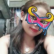 habz879's profile photo
