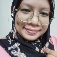 NurulAin1992's profile photo