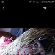 robertac166918's profile photo