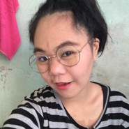 jeerananl's profile photo
