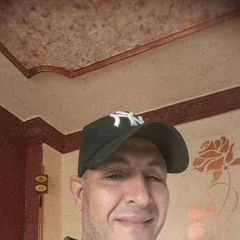 tygra43_Al Qalyubiyah_רווק_זכר