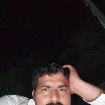 mb90473_Punjab_Svobodný(á)_Muž