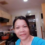 rhiar10's profile photo