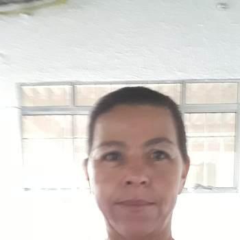 neiass_Sao Paulo_Kawaler/Panna_Kobieta