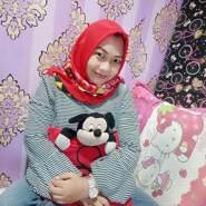 kumalad415234's profile photo