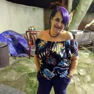 luzinetec562422's profile photo