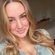 alicesfonseca's profile photo