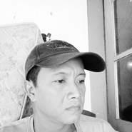 yuliantoj904880's profile photo