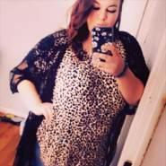 ophelia823087's profile photo