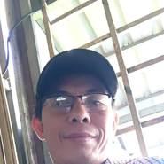 dangh8892's profile photo