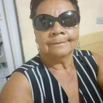 arlenes33_Sao Paulo_Kawaler/Panna_Kobieta