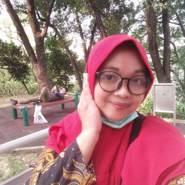 fajarr294653's profile photo