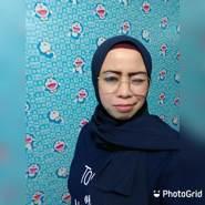 nital01's profile photo