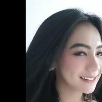 monicn952529_Jawa Barat_Холост/Не замужем_Женщина