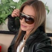 kendra2304's profile photo