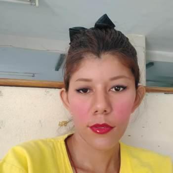 user_wtdc13567_Chiang Mai_Độc thân_Nữ