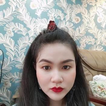 userwbo8034_Krung Thep Maha Nakhon_Độc thân_Nữ