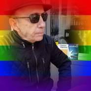 alaine22's profile photo