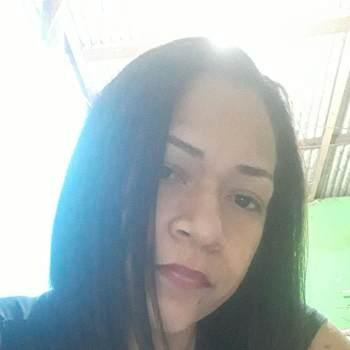 claudias211122_Alto Parana_Single_Female