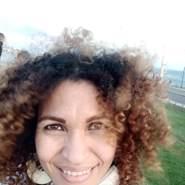 maralbiz's profile photo