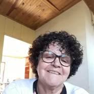 veral332628's profile photo