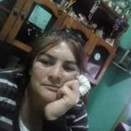soledad284's profile photo