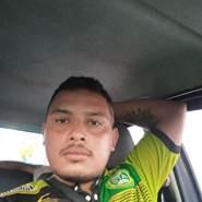 gustavo_da_silva395's profile photo