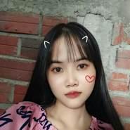 phan920's profile photo