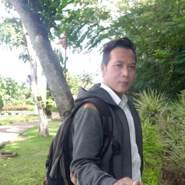 mishaierojfathur's profile photo