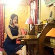 Rikita3456's profile photo