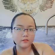vothit's profile photo