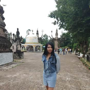 nangkatb_Khon Kaen_Độc thân_Nữ