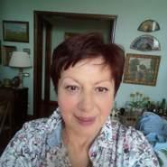 grazynak978970's profile photo