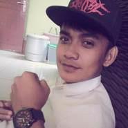 rikij15's profile photo