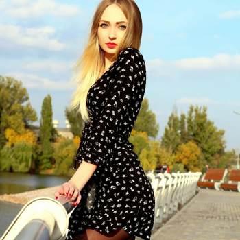 dianan471787_Kyiv_独身_女性