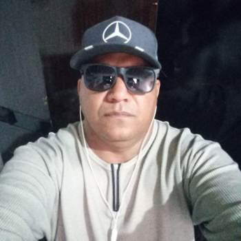 antoniow601677_Sao Paulo_Libero/a_Uomo