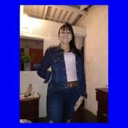 marias80931's profile photo