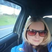 victoria899288's profile photo