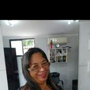 mariajose421586's profile photo