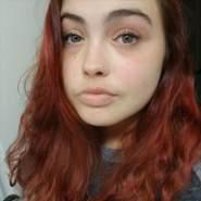 eliza734016's profile photo