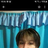 marianab124's profile photo