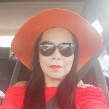 useradkc203_Rayong_Độc thân_Nữ