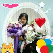 rainnyj942160's profile photo
