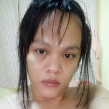 mayp933_Nakhon Ratchasima_Độc thân_Nữ
